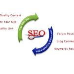 SEO – An Important  Inbound Website?