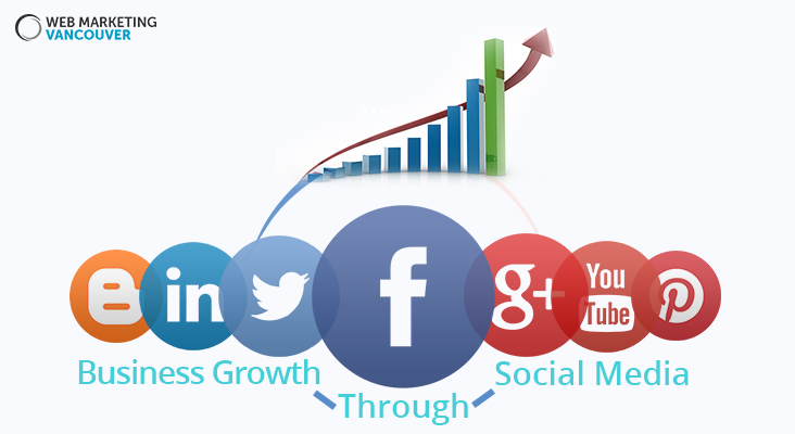 role_of_social_media_in_business_growth