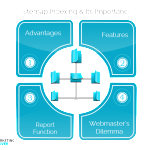 Sitemap Indexing and Its Importance
