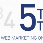 Top 5 Tips for Effective Web Marketing on Social Media