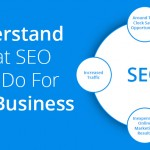 Understand What SEO Can Do For Your Business