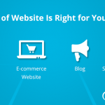 How to Determine What Kind of Website is Right for Your Business