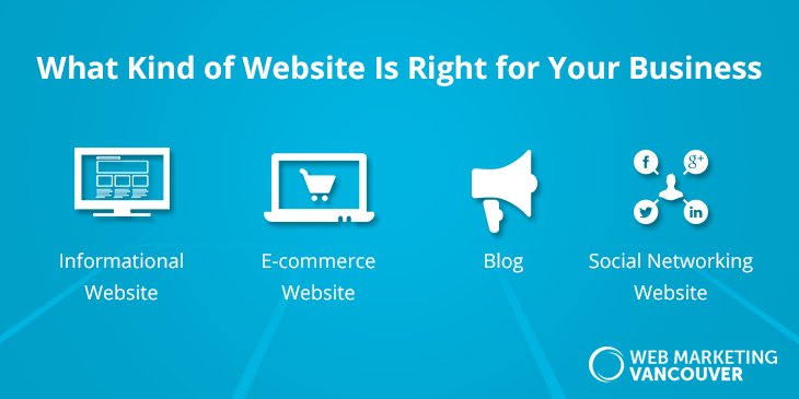 What-Kind-of-Website-Is-Right-for-Your-Business
