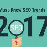 4 Must-Know SEO Trends for 2017