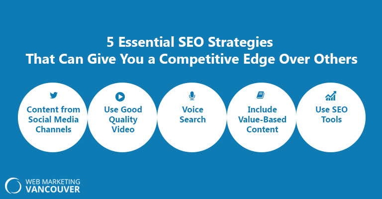 5 Essential SEO Strategies