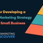 3 Tips for Developing a Digital Marketing Strategy for Your Small Business